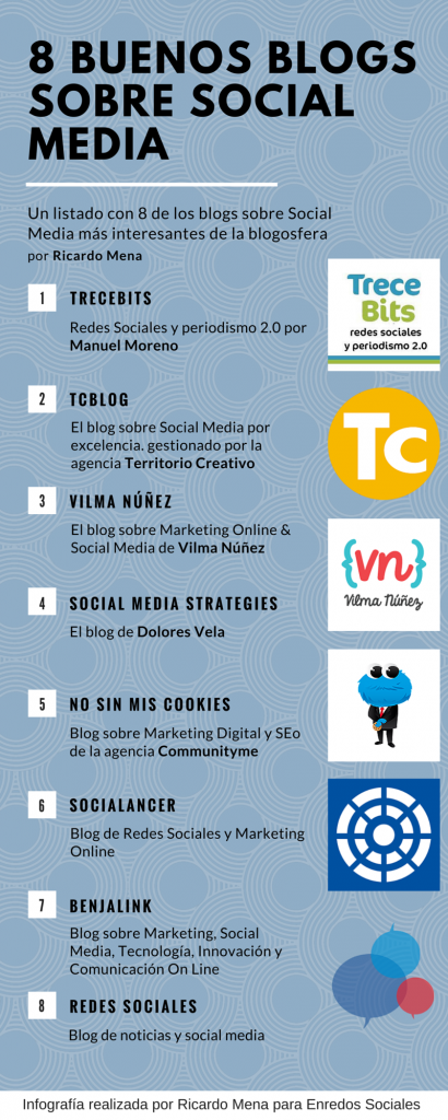 8 buenos blogs sobre social media (1)