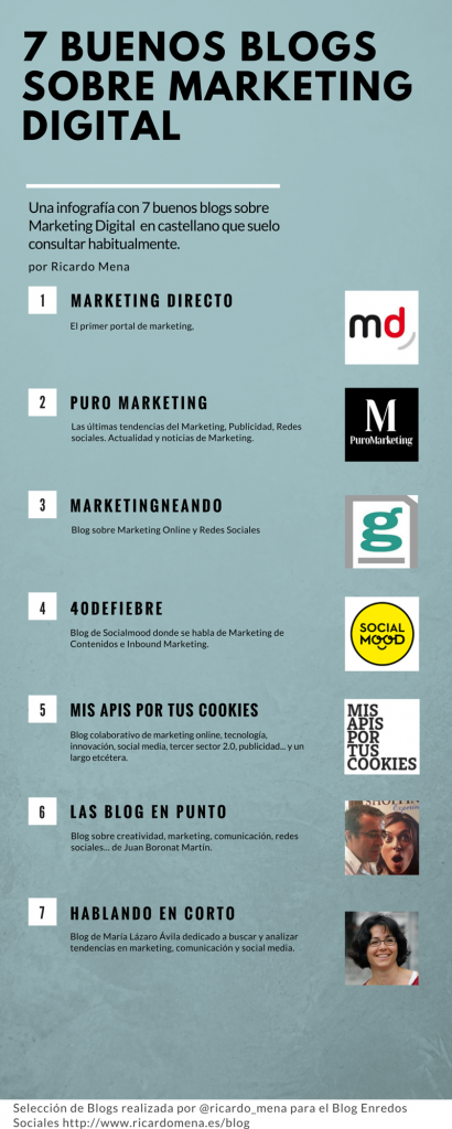 7 buenos blogs sobre marketing digital infografia