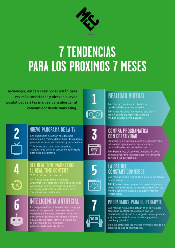 7 tendencias marketing